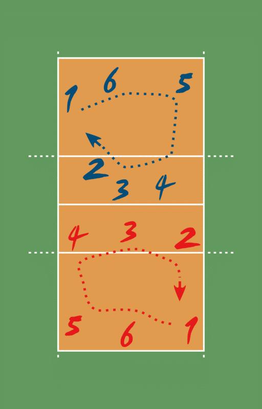 posisi pemain bola voli